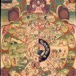 Mandalas y rueda: Relación