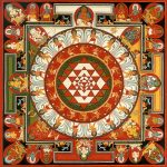 Yantra Mandala- Significado del símbolo espiritual de la antigua India