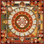 Mandala y Yantra: Similitudes y diferencias